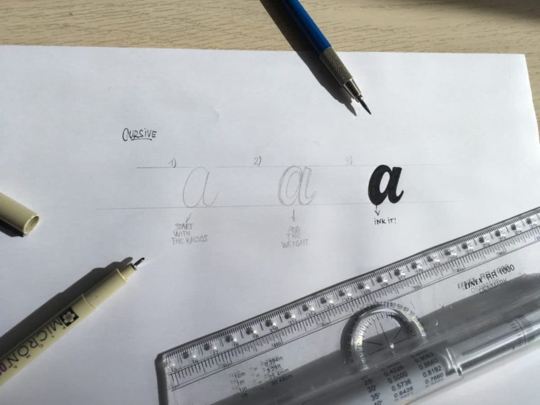what are the types of lettering - Lettering Daily