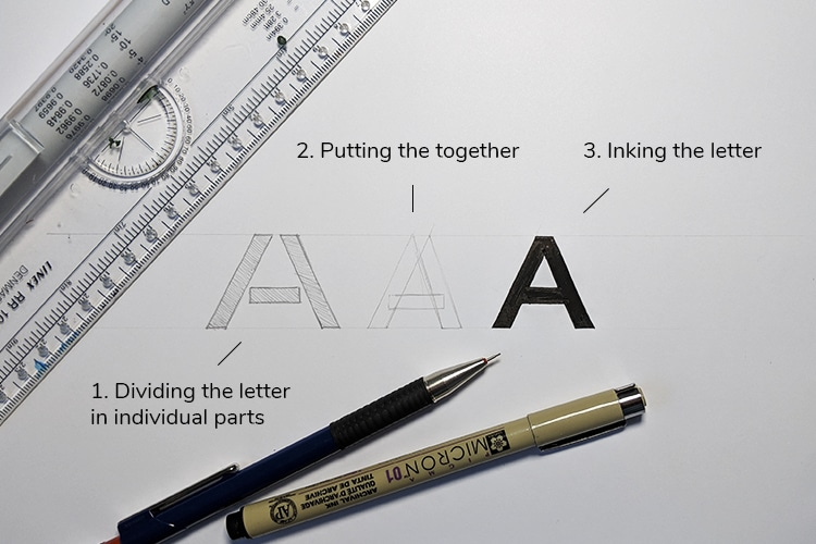 What Are The Different Lettering Styles 2019 Lettering