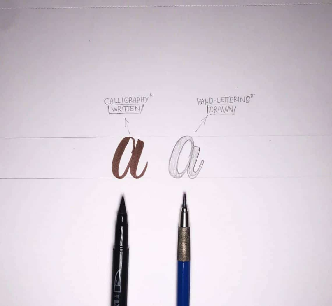 The ultimate guide for hand lettering beginners - Lettering Daily