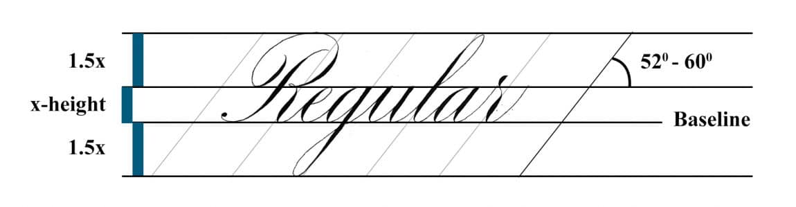 Sizing of the Copperplate script