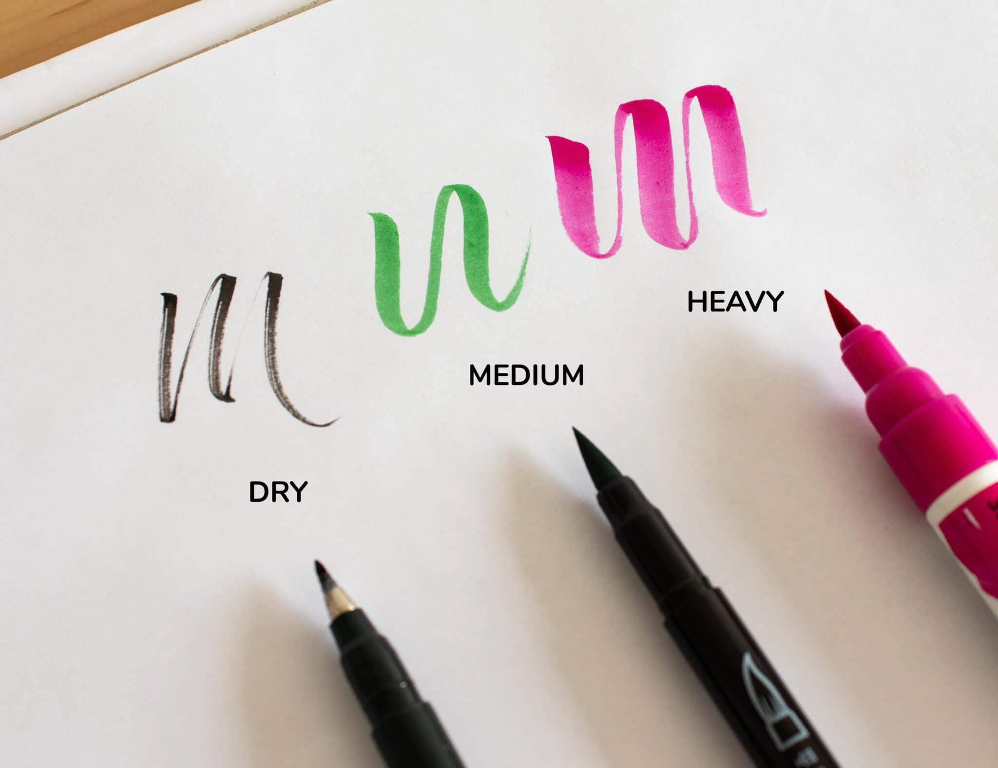 Different types of ink flow
